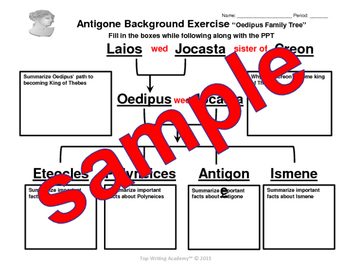 Antigone Introduction to Greek Tragedy & Oedipus Legend Activities