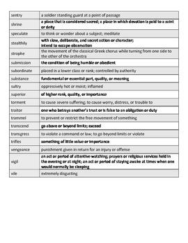 Antigone (Sophocles) Vocabulary List
