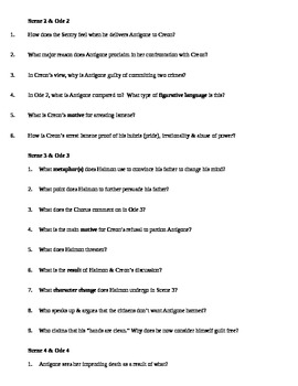 Antigone Study Guide - Reading Questions