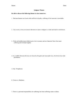 Antigone Themes Homework Assignment