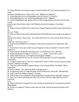 Antigone Trivia 60 Questions and the KEY