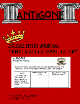 Antigone: Using Quotations from the Text to Evaluate Leadership