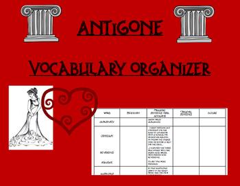 Antigone Vocabulary Organizer