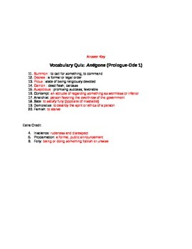 Antigone: Vocabulary Quiz
