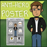 Anti-hero Archetype Poster