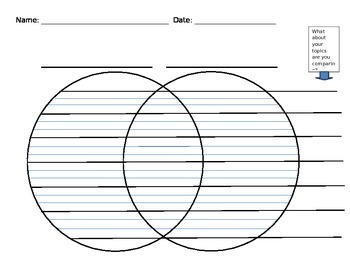 Antionette Compare & Contrast Venn Diagram
