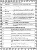 Antisemitism During World War II (2) Reading Comprehension Worksheet, Holocaust