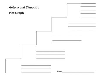 Antony and Cleopatra Plot Graph - Shakespeare