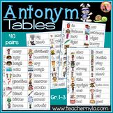 Antonym List Table