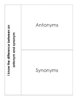 Antonym/Synonym Flip Book