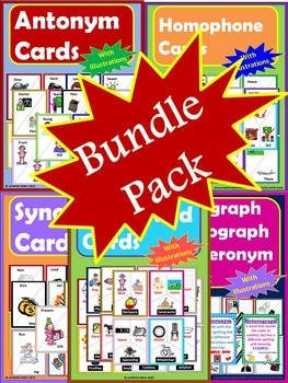 Antonym, Synonym, Homophone, Homograph, and Compound Words Bundle Pack