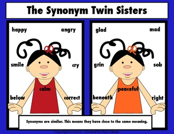 Antonym, Synonym, and Homophone Characters