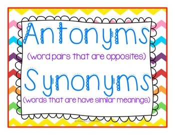 Antonym/Synonym Word Wall: Interactive Vocabulary Building Bulletin Board