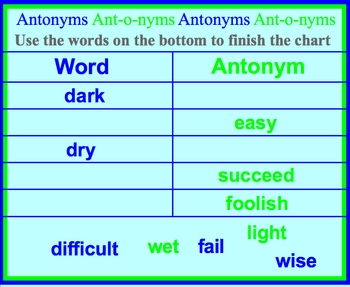 Antonyms Smartboard Language Art Lesson