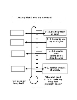 Anxiety Plan Thermometer