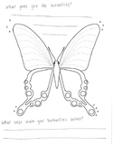 Anxiety Worksheet - What Gives You the Butterflies?
