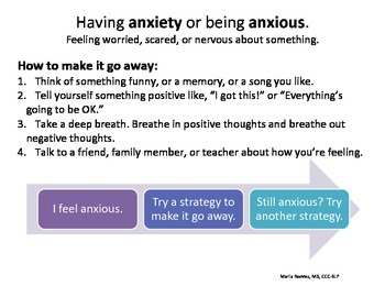 Anxiety or Being Anxious Visual Cue