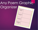 Any Poem Graphic Organizer