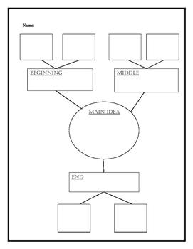Any Subject Graphic Organizer