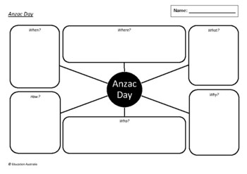 Anzac Day - 5 Worksheets