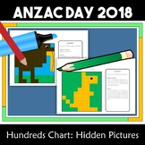 Anzac Day Hidden Hundreds Chart - Australia and New Zealand