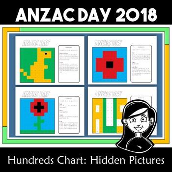 Anzac Day Hidden Hundreds Chart - Australia and New Zealand