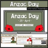 Anzac Day Information Presentation