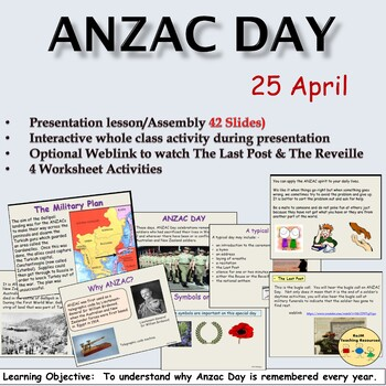 Anzac Day Presentation Assembly/Lesson, Teacher's Notes/Guide, Worksheets