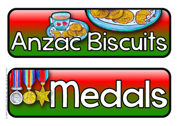 Anzac Day Wall Labels