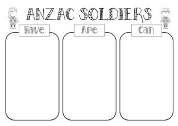 Anzac Soldiers Have Are Can