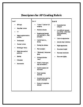 AP Open Essay Rubric