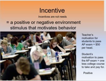 Ap Psychology Myers Unit 8 Motivation and Emotion