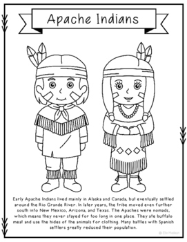 native american coloring pages printable | Coloring Pages ... | 350x271