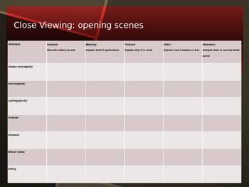 Apocalypse Now Film Study