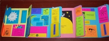 Apologia Exploring Creation w/ Astronomy Lapbook Package (Lessons 1-14)