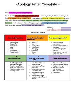 Apology Letter Template- Restorative Practices