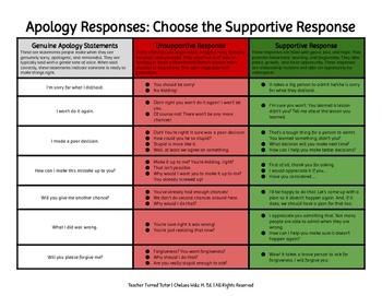 Apology Responses