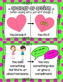 Apology of Action Anchor Chart Cards