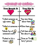 Apology of Action Chart for Responsive Classroom Lesson