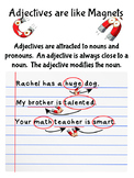 Adjectives are like Magnets Anchor chart