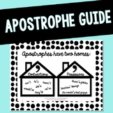Apostrophe Guide