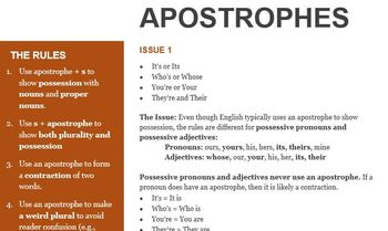 Apostrophe Mini-Lesson - The Rules behind Common Errors