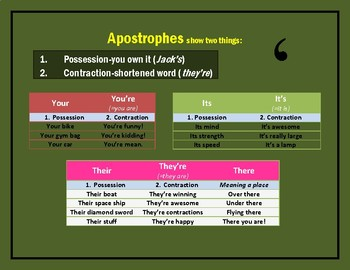 Apostrophe Student Reference