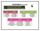 Apostrophe Student Reference-white background