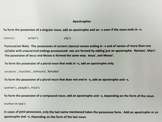 Apostrophe Test (Quiz) & Study Guide