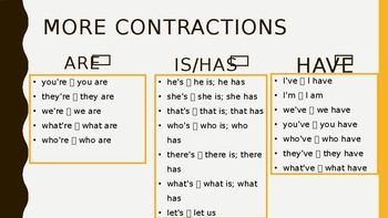 Apostrophes - Introduction and Game