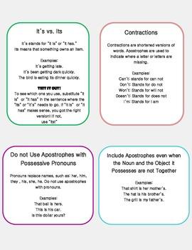 Grammar Helper: Apostrophe Rules