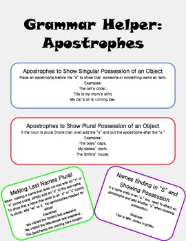 Grammar Helper: Apostrophe Rules