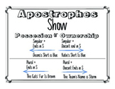 Apostrophes and Possessives - GRAMMER and SPELLING