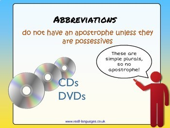 Apostrophes: common difficulties.  PDF presentation/ classroom posters